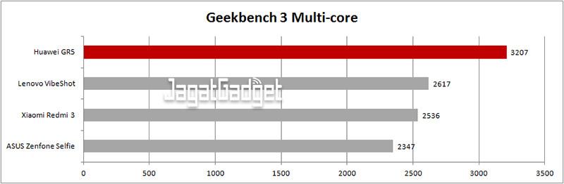 Huawei-GR5-GB-multi