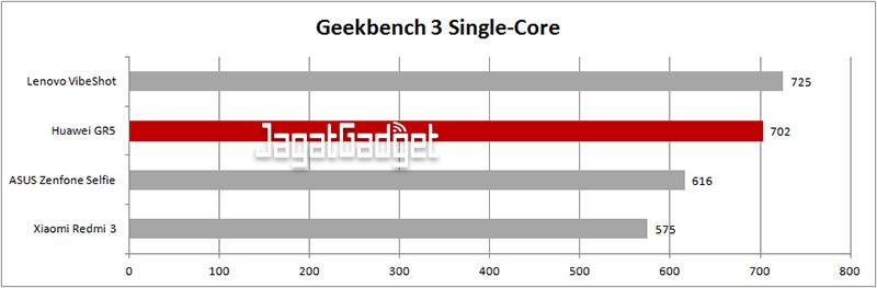 Huawei-GR5-GB-single