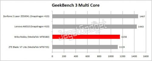 geekbench multi01