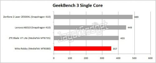 geekbench single01