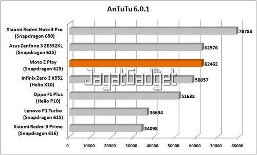 AnTuTu 6.0.1 - Graph R