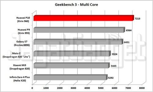 Graph - G3MR_R
