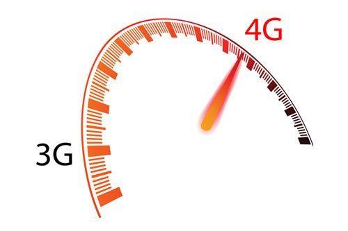 4G Speed