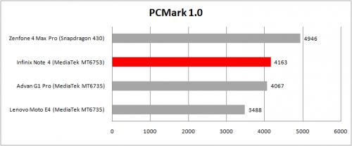 pcmark-compare