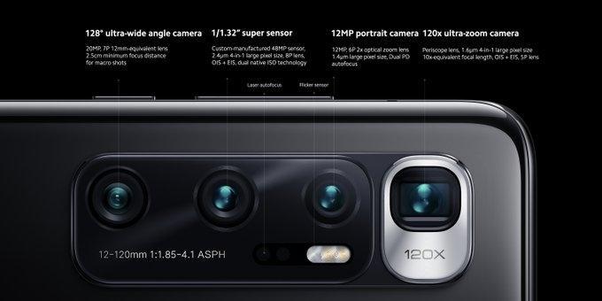 spesifikasi kamera Mi 10 Ultra