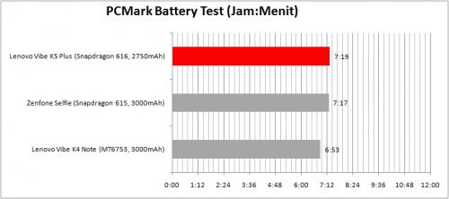 pc mark baterai