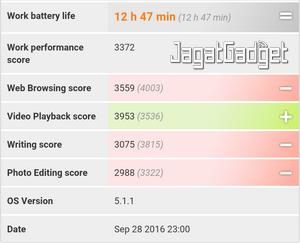 redmi-3-prime-pcmark-battery-test