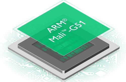 ARM Mali G51