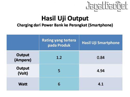 uji-output-fn03m