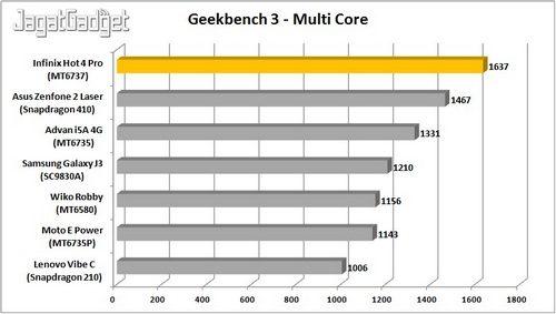 Infinix Hot 4 - Geek3M_R