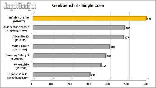Infinix Hot 4 - Geek3S_R