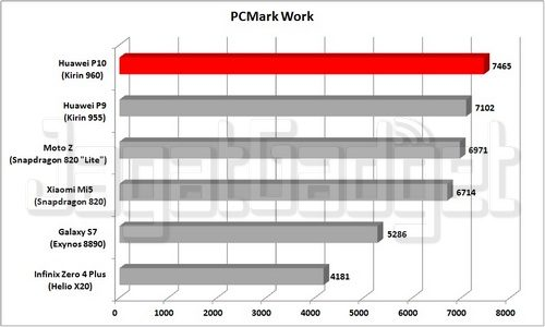 Graph - PCMWR_R