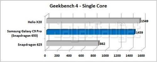 Samsung Galaxy C9 Pro - Geekbench 4 Single Core_R