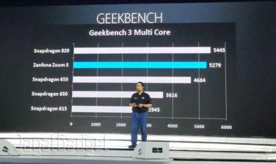 technical-presentation