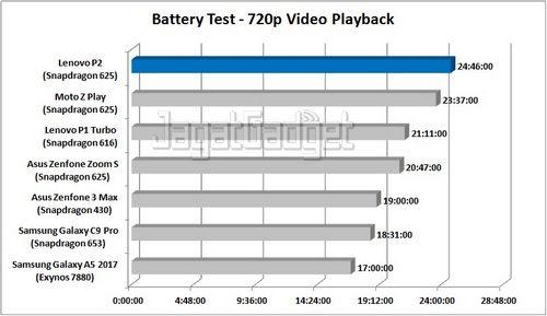 Battery Test_R