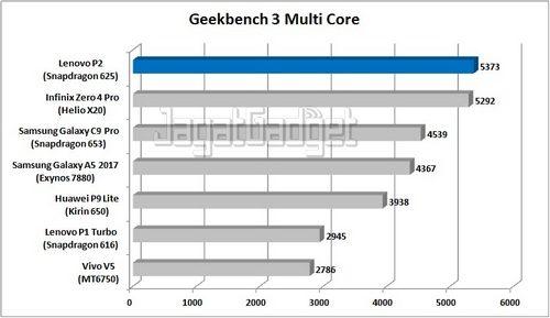 Graph G3M_R