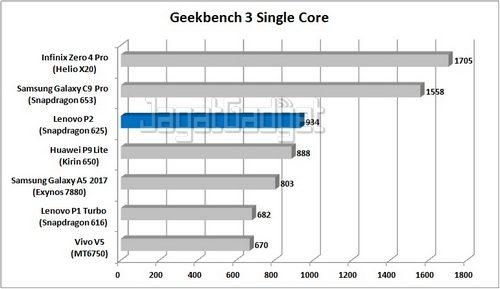 Graph G3S_R