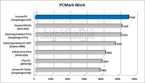 Graph PCM_R