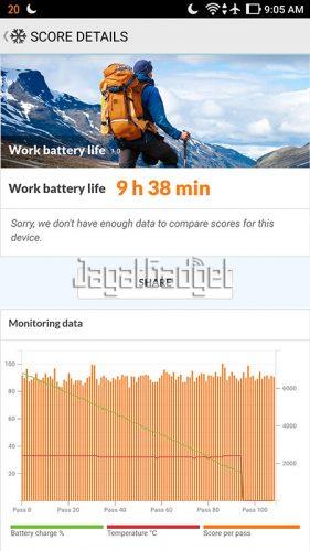 pcmark work battery life