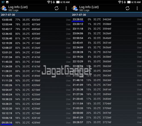 video battery test