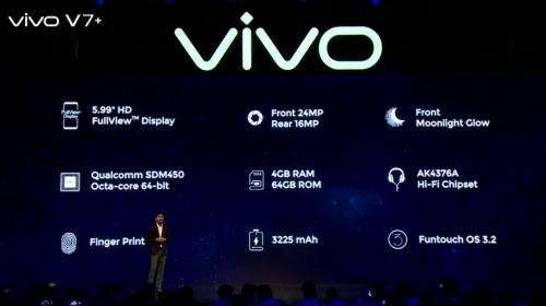 VIvo-V7-Specs
