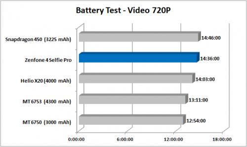 Battery Test 01