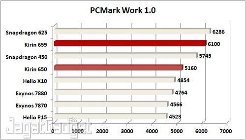 PCMark Work 1.0 R