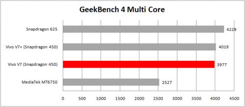 tabel geekbench 4 multicore