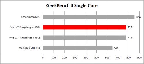 tabel geekbench 4 single core