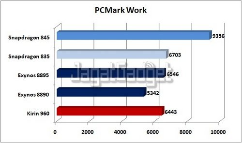 PCMark Work ED