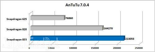 Nokia 8 AnTuTu 7.0.4