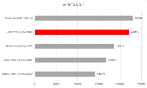 AnTuTu 6.0.1 1