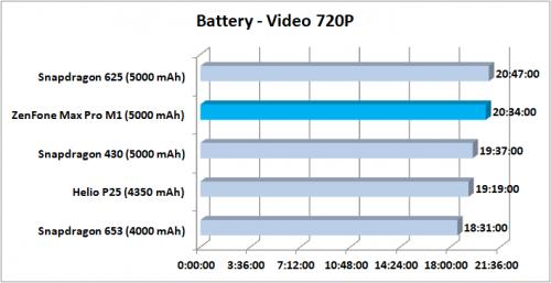 Preview ZenFone Max Pro M1 Battery Video 720p 1