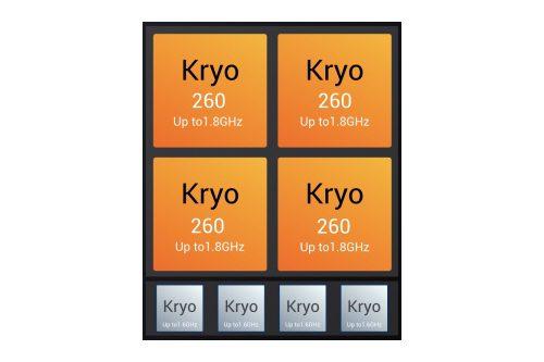 Snapdragon 636 Kryo 260