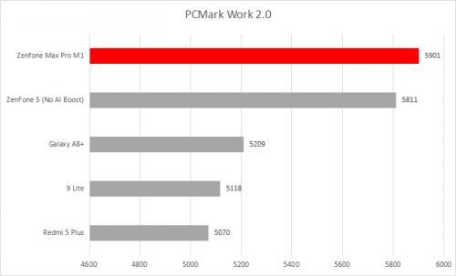 PCMark 2.0