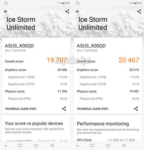 Preview ZenFone 5 SS 3DMark Ice Storm Unlimited