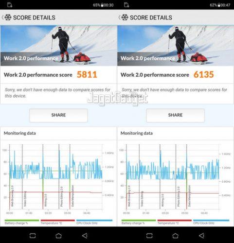 Preview ZenFone 5 SS PCMark Work 2.0