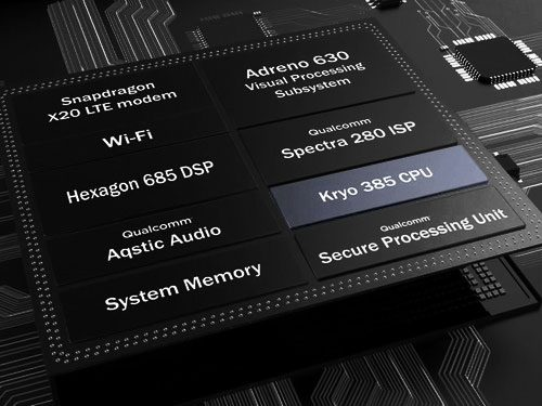 sdm845 chip small