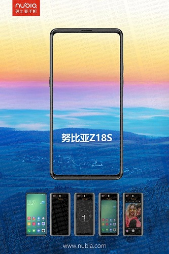 fullview display