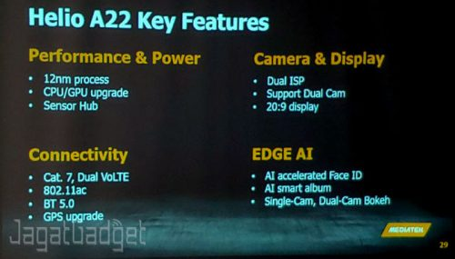 A22 Key Features