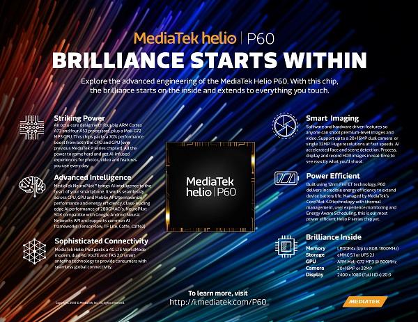 MediaTek Helio P60 Infographic