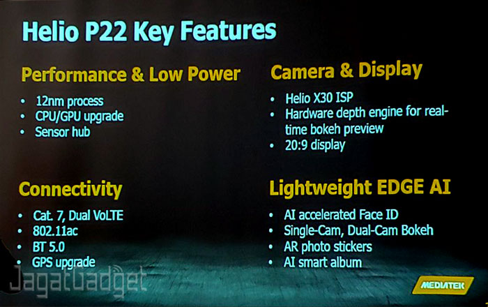 P22 Key Features