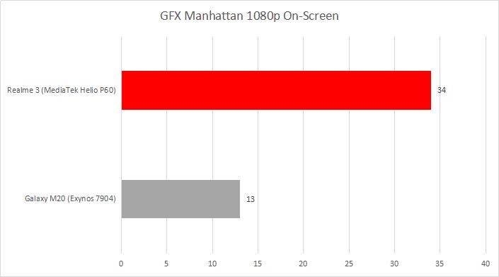 GFX TRex Manhattan
