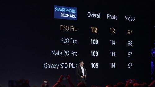 Huawei P30 20