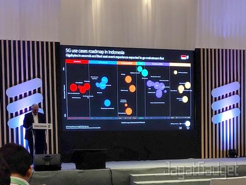 Ericsson Barcelona Unveiled 02