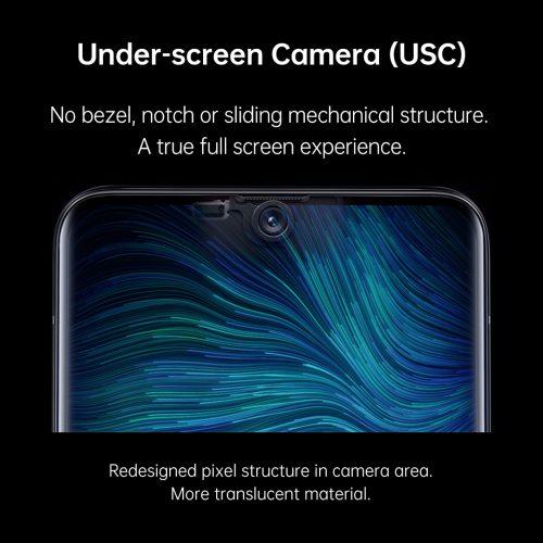 Under Screen Camera USC