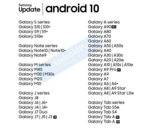 Samsung Galaxy Android 10 Update list