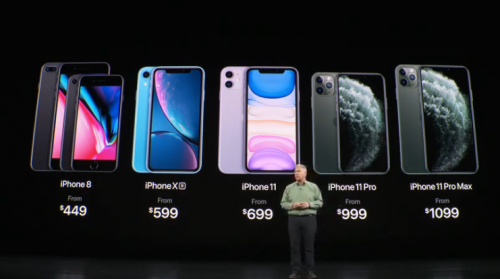 iphone 11 lineup and price