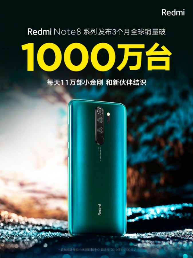 redmi note 8 selling