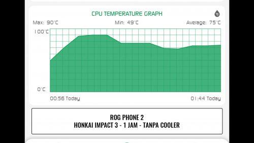 ROG 2 HI3 Tanpa cooler